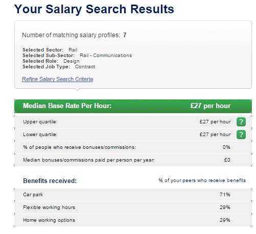 Salary Search Results
