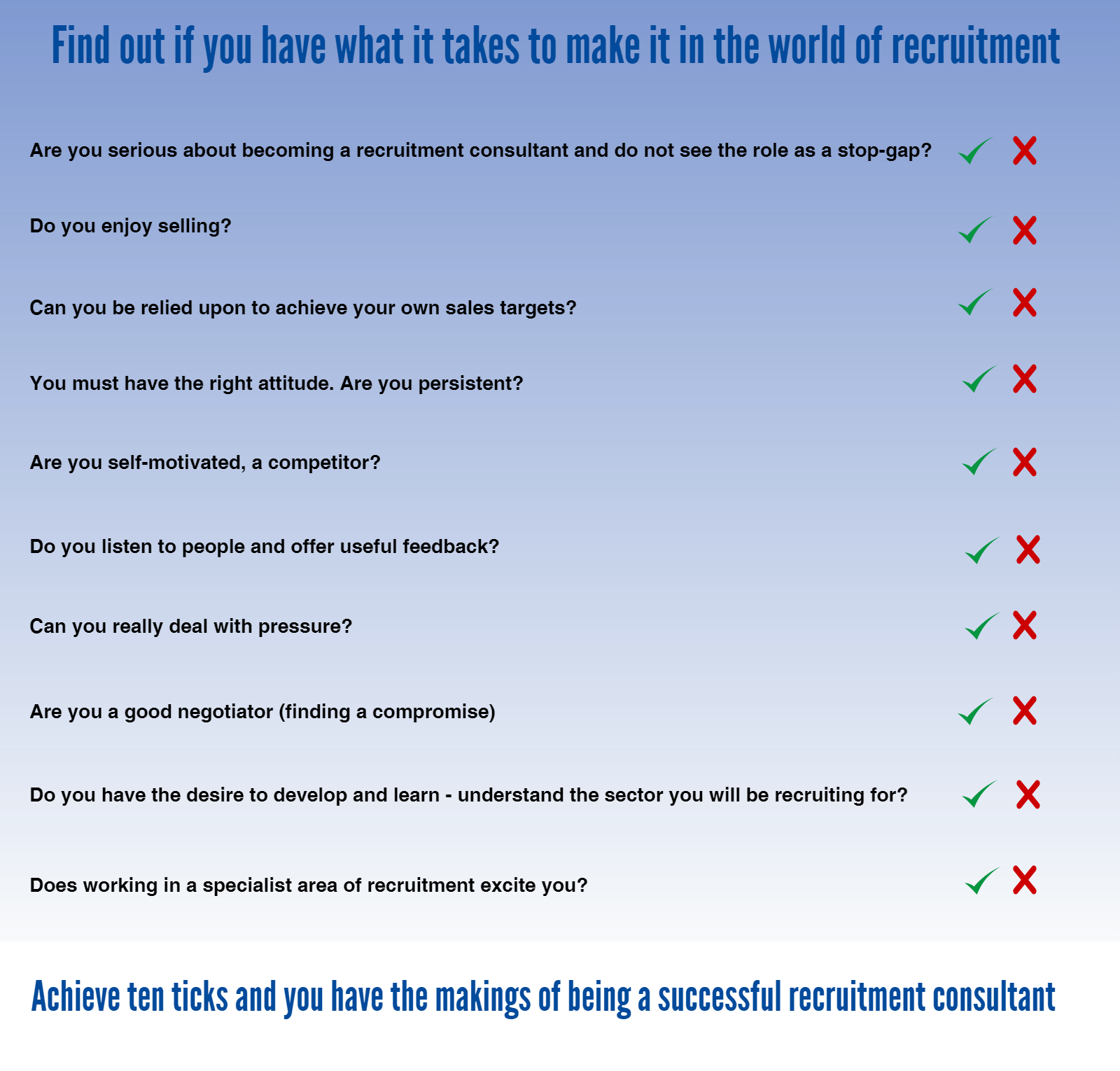 How to Succeed As a Recruitment Consultant: 9 Steps
